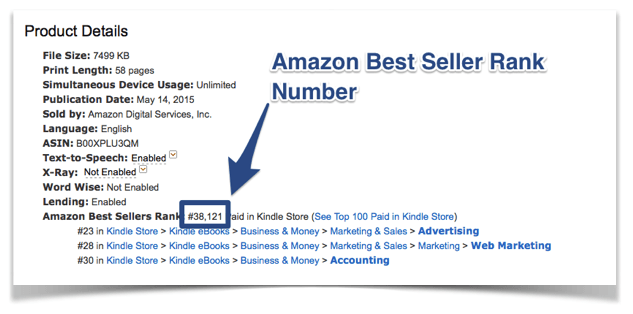 Shows you where to find the Amazon Best Seller Rank number