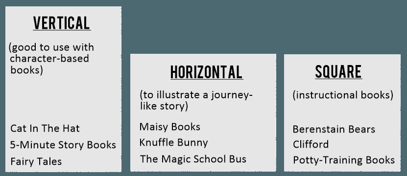Orientation of children's books