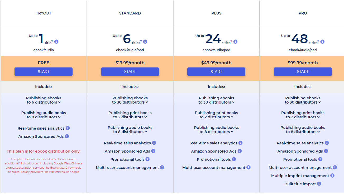 pub-drive-pricing