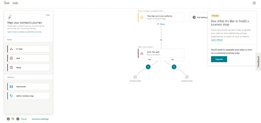 mailchimp customer journey mapping