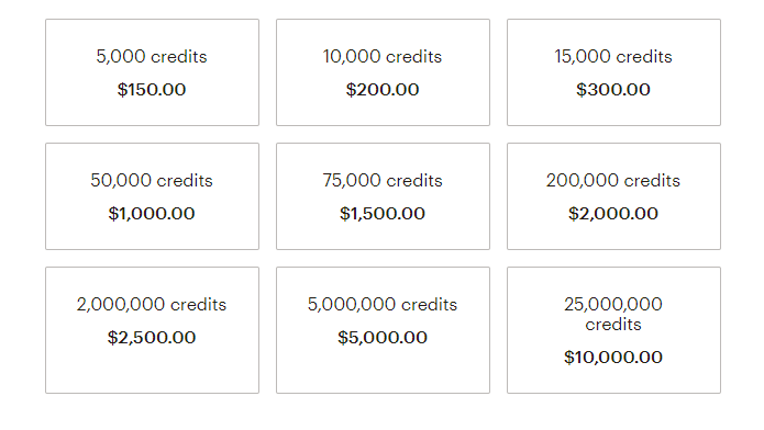mailchimp pricing/cost by credits