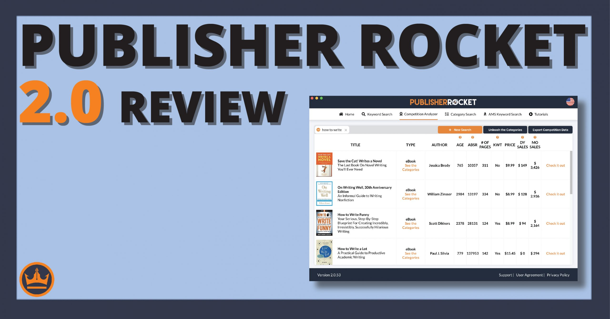 Publisher Rocket 2 Review
