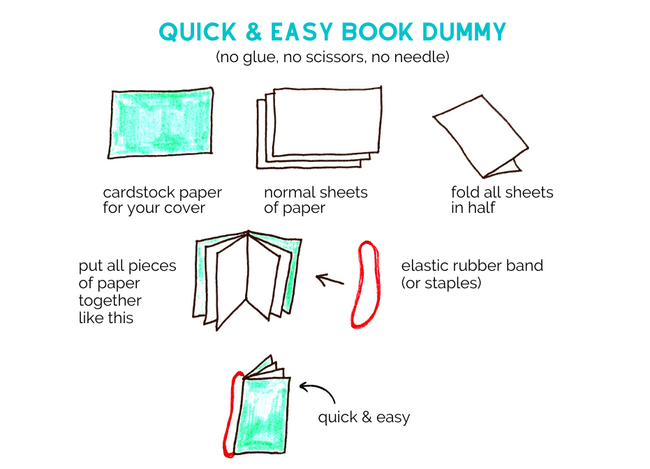 How to make a children's book dummy