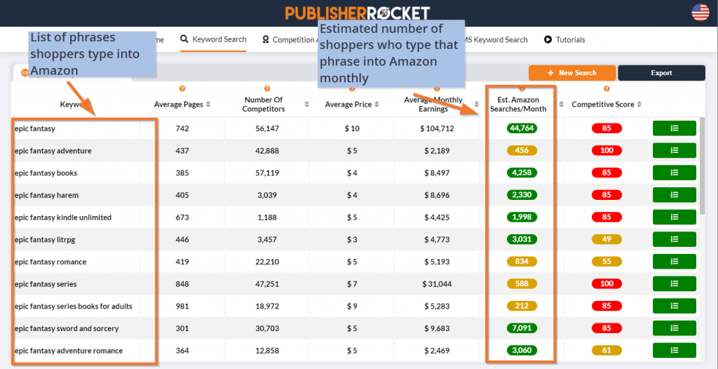 screenshot of Publisher Rocket showing the search volume for a keyword