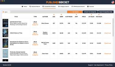 Publisher Rocket Amazon Dashboard